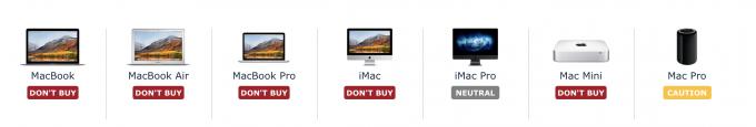 Aktueller Status der Mac-Hardware - Ausschnitt der Website Mac Buyer's Guide