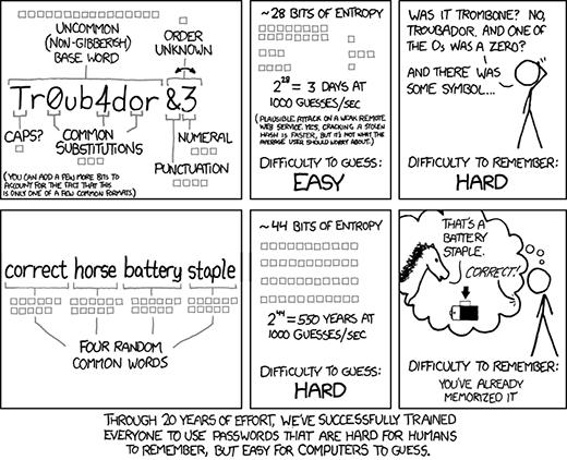 xkcd zum Thema sichere Passwörter 1