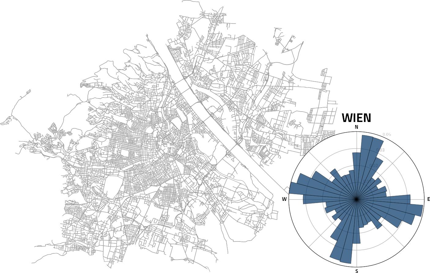 Wiens Straßennetz und seine geografische Ausrichtung