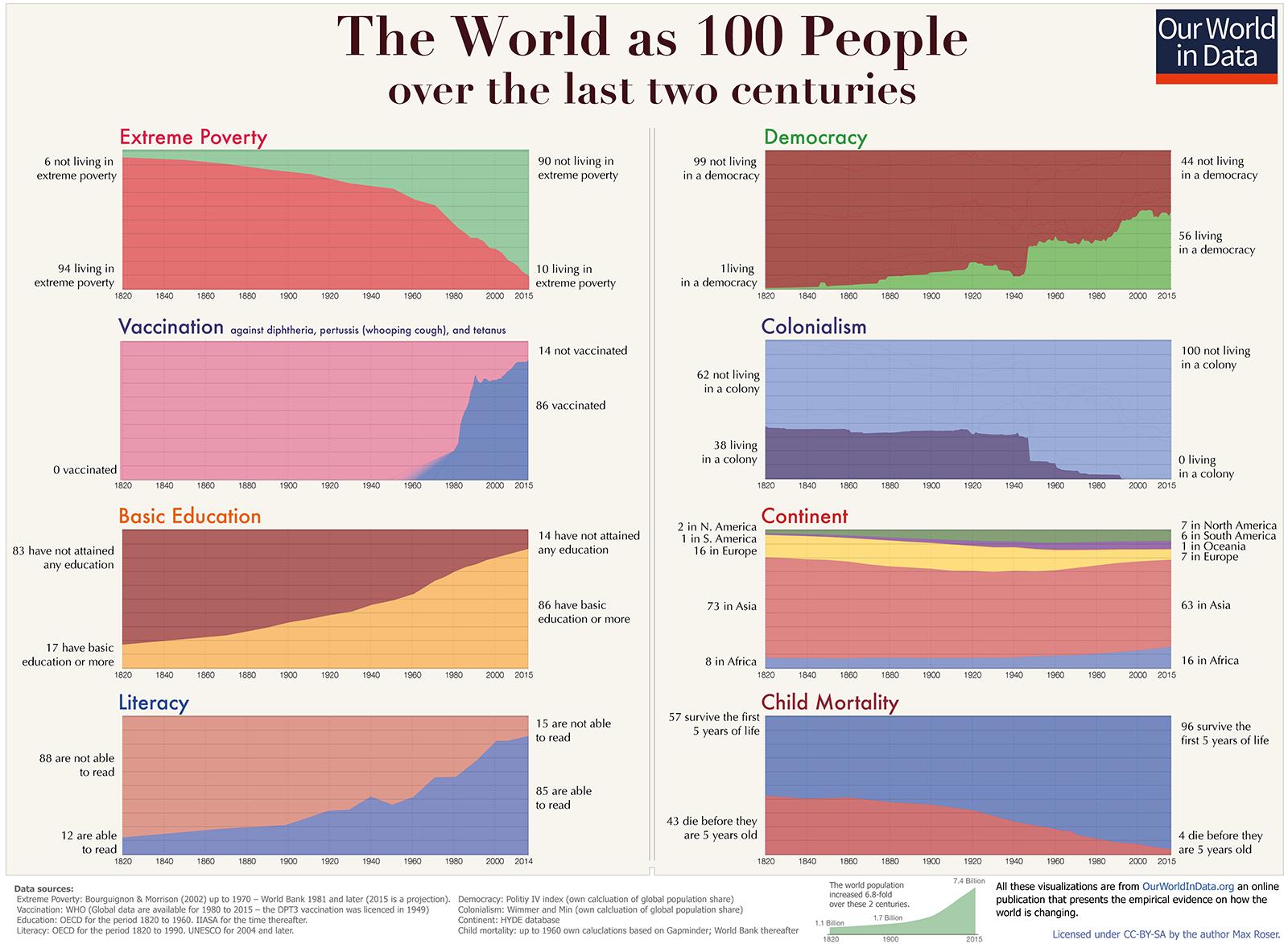 Wir vor 200 Jahren und heute 16